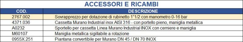ART.2/SX - DA ESTERNO, CASSETTA ACCIAIO INOX MANIGLIA METALLICA