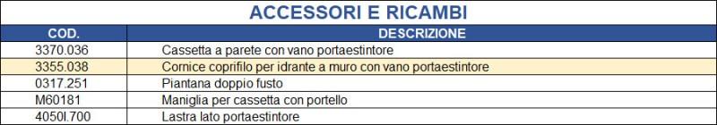 ART.2/PE - CON PORTELLO PIENO CASSETTA ACCIAIO CON VANO PER ESTINTORE