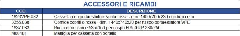ART.80/VPE MURANO COLLECTION - CASSETTA ACCIAIO, CON VANO PORTAESTINTORE ALLA BASE